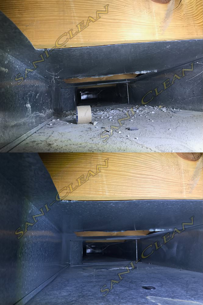Air Duct Cleaning Prices Macomb County Mi Sani Clean